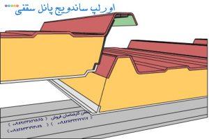 فروش و نصب ساندویچ پانل سقفی